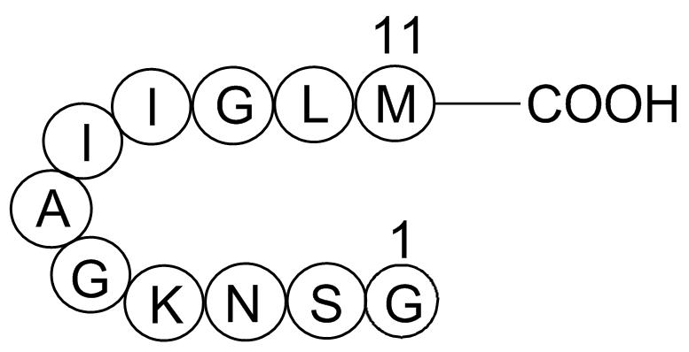 Amyloid Beta-peptide (25-35) (human)