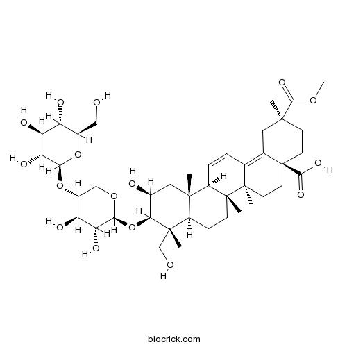 Rigosertib (ON-01910,Estybon)