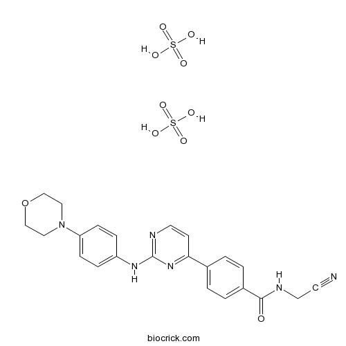 CYT387 sulfate salt