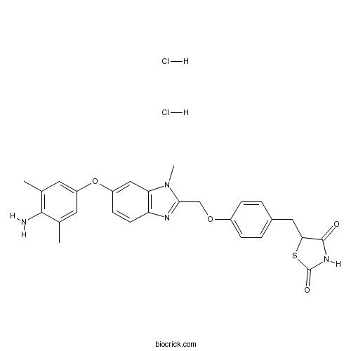 Inolitazone dihydrochloride