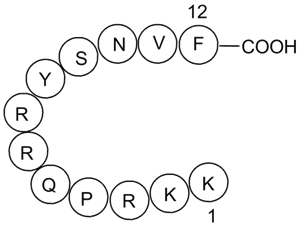 DAPK Substrate Peptide